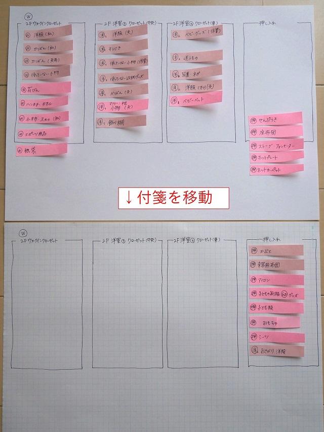 【押入れ編】紙に書き出すのがコツ! 使いやすいモノの配置の見つけ方