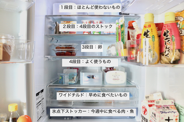 ライフオーガナイザーの冷蔵庫収納術 ~定位置を決める3ステップ