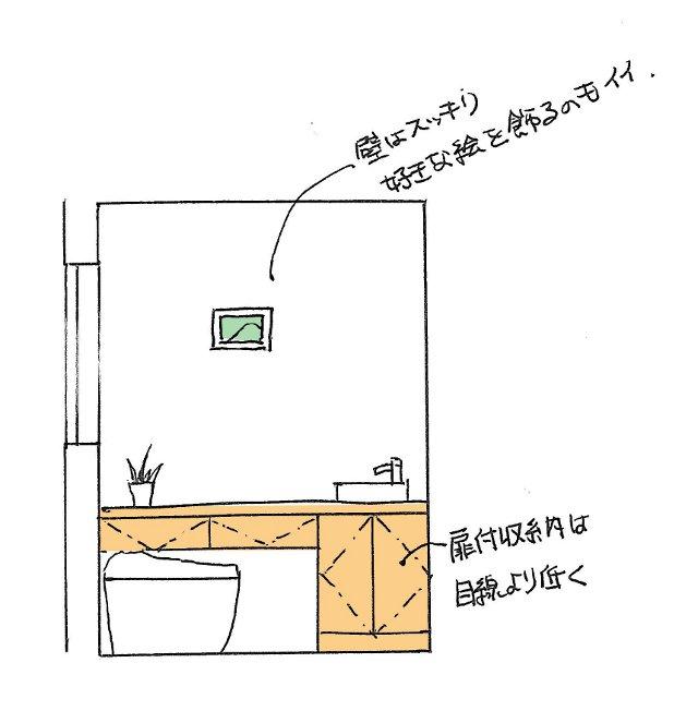 狭い空間だからこそ一工夫、トイレ収納は「高さ」と「掃除のしやすさ」が鍵