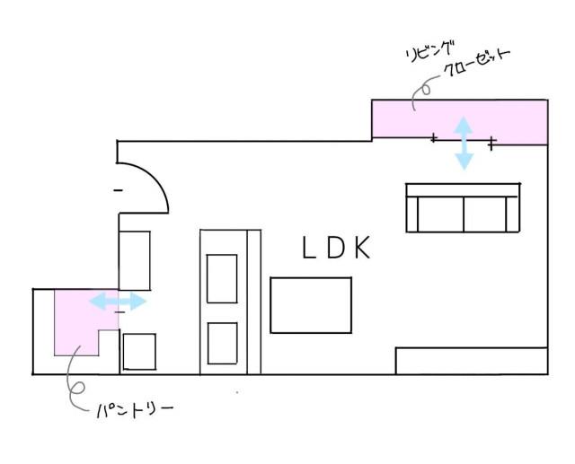 温度を味方につけると、もっと片づけやすい家になる!「温度環境のカタチ」