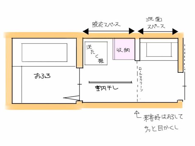 ドアの位置と部屋の広さがカギ「リネン収納のカタチ」