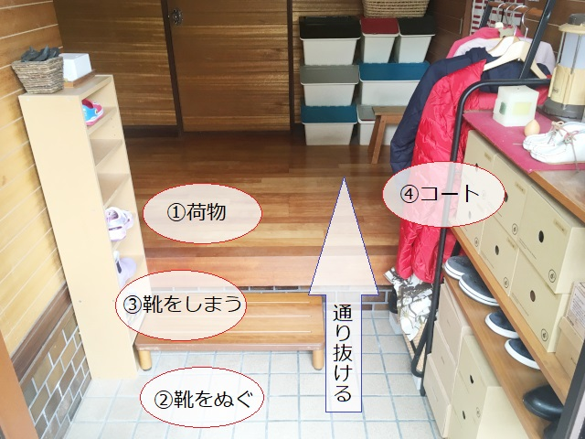 玄関渋滞はなぜ起こる? 子どもの動きに合わせた家具配置でイライラを解消