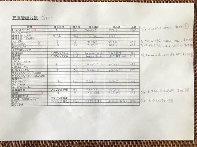 【狭小賃貸の整理収納】消耗品ストックはリストを作って「わが家の適正量」を楽チン管理