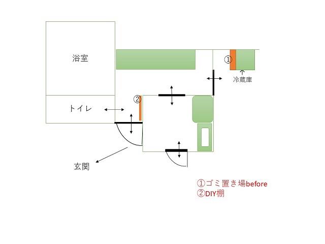 【DIY】「資源ゴミが溜まる」「ストック補充忘れ」2つの問題をデッドスペース活用で一挙解決!