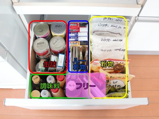 深い引き出しに食材をストックしたい。在庫管理を楽にするのは、牛乳パックと油性ペン